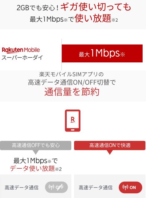 モバイル 低速 モード 楽天